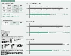 スーパーウォールランニングコスト(田村産業株式会社)