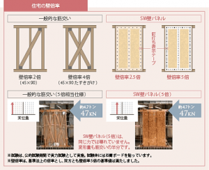 スーパーウォール災害への備え(田村産業株式会社)