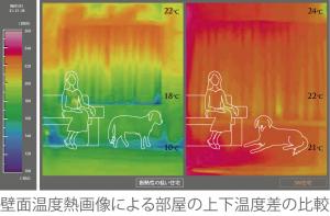 スーパーウォール温度差(田村産業株式会社)