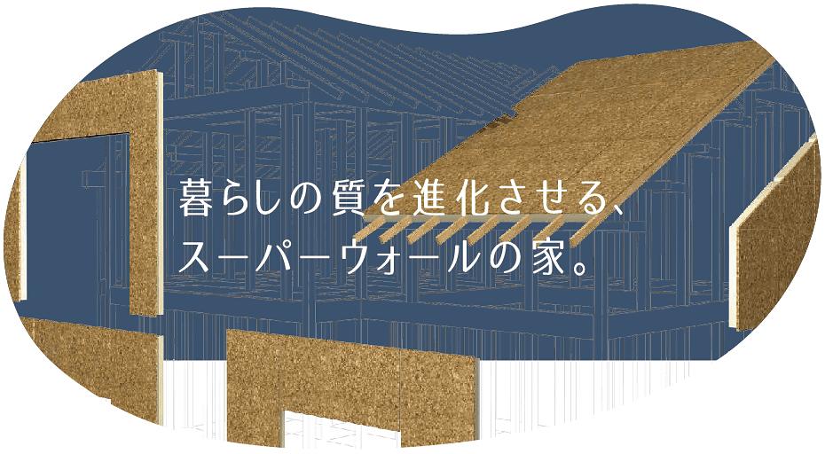 スーパーウォール展開図大(田村産業株式会社)