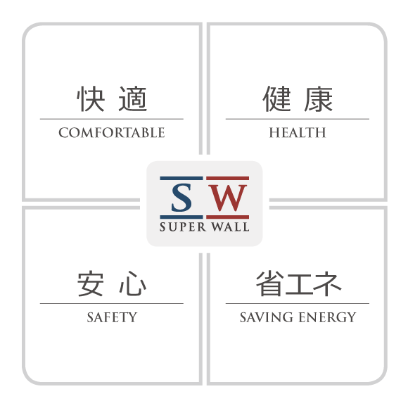 SW工法ポイント4つ(田村市の新築住宅・注文住宅・リフォーム、田村産業株式会社)