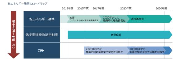 SW工法ZEH(田村市の新築住宅・注文住宅・リフォーム、田村産業株式会社)