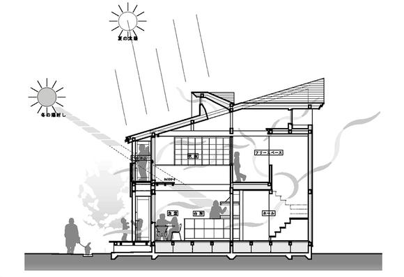 パッシブ住宅への対応