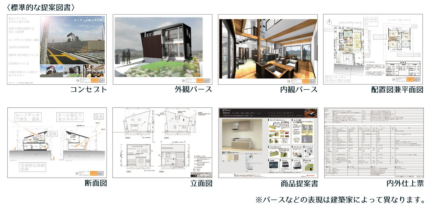 Step4基本計画の提案