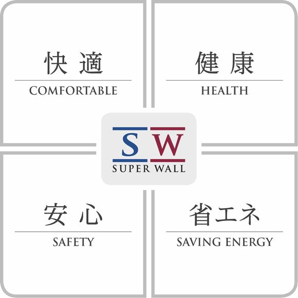 スーパーウォール工法の家は、高気密、高断熱、高耐震構造(田村産業の高性能住宅)