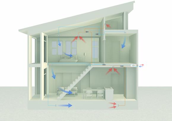 空気環境SW工法(田村産業の高性能住宅)